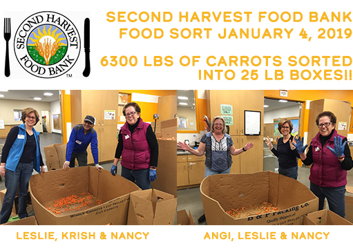 Women In Consulting Gives Back: Second Harvest Food Bank, Jan 4, 2019